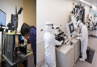 Government has taken various initiatives to develop world-class research facilities in India