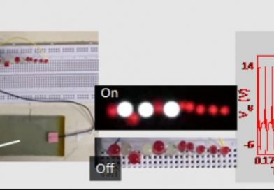 Cost-effective, bio-compatible nanogenerators can harvest electricity from vibrations for optoelectronics, self-powered devices